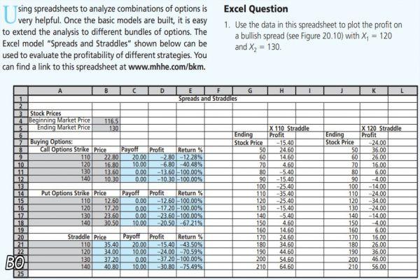 Đầu tư tài chính - Lý thuyết và thực hành Investments 10th pdf | Xetot360