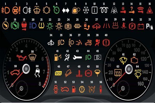 Phân loại các đèn báo trên mặt táp lô của xe ô tô - các trạng thái Nguy hiểm và bình thường