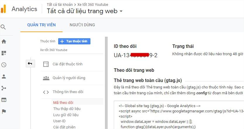 Fig. Mã Google Analytic